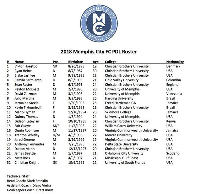 2018 Memphis City FC PDL Roster.jpg